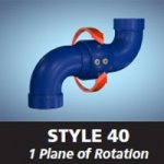 Style 40 - 1 Plane of Rotation