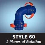Style 60 - 2 Planes of Rotation