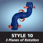 Style 10 - 3 Planes of Rotation