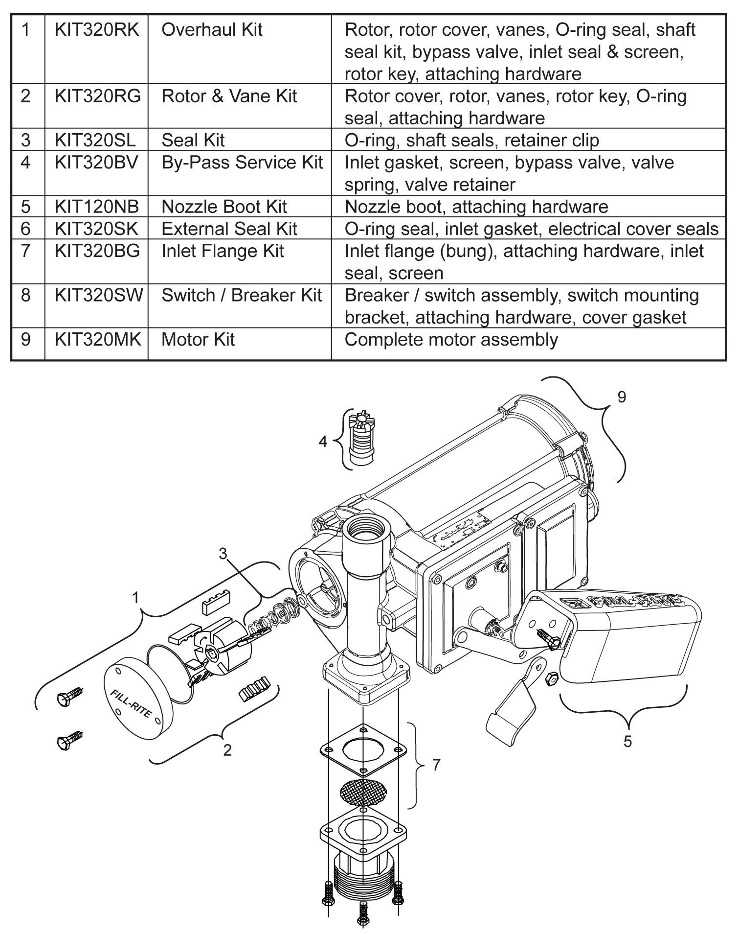 fill rite pump wiring diagram wire center fill rite pump wiring submersible well pump wiring diagram fill rite pump switch diagram example electrical wiring diagram fill rite pump wiring diagram