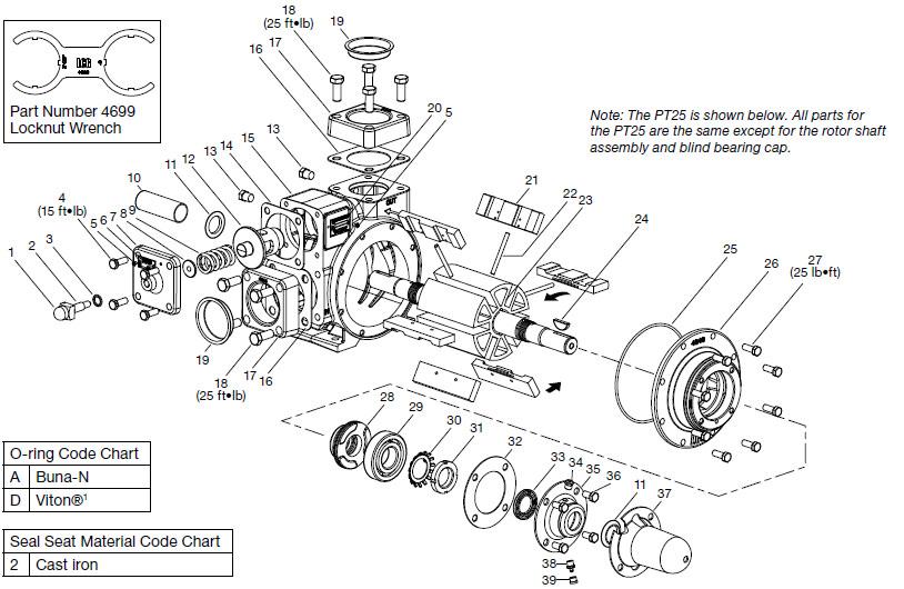 Fill Rite Pump Wiring Diagram Wiring Diagram Fuse Box