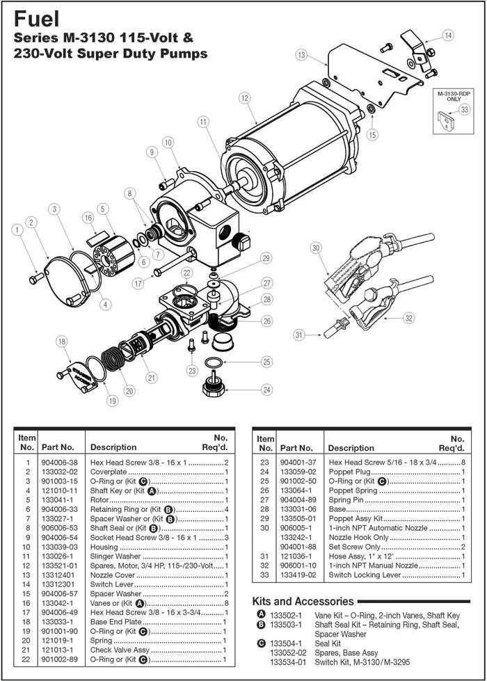 gasboy parts manual