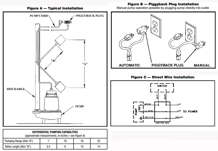 599 piggyback mechanical float switches