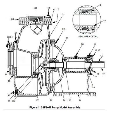 gorman rupp pump parts diagram wiring schematic diagram Wiring a 400 Amp Service gorman rupp 03f3 b o series 3 in parts kits tokheim submersible pump parts parts kits